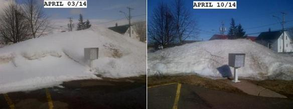 Week-over-week snow mountain comparison (Dearing)